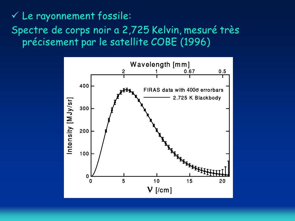 Le rayonnement fossile: Spectre de corps noir a 2,725 Kelvin, mesuré très précisement par le satellite COBE (1996)