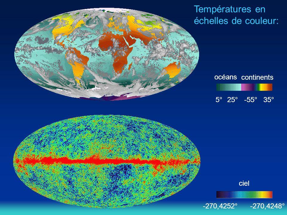 Températures en échelles de couleur: -270,4252°-270,4248° océans continents 5°25° -55°35° ciel