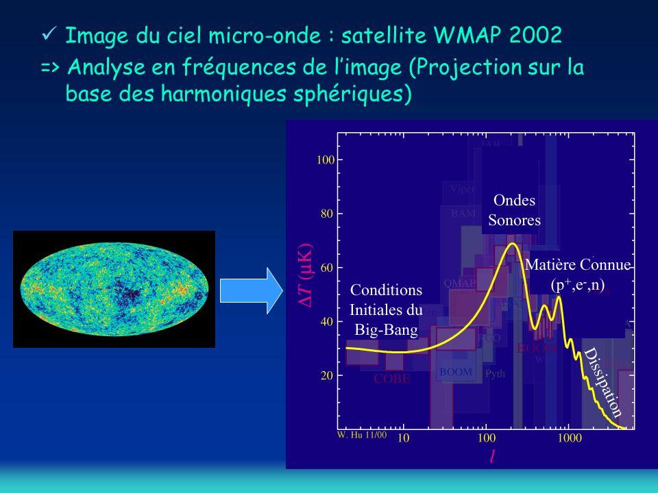 Image du ciel micro-onde : satellite WMAP 2002 => Analyse en fréquences de limage (Projection sur la base des harmoniques sphériques)