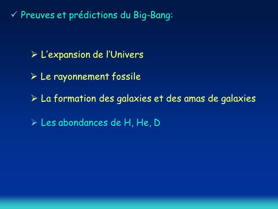 Preuves et prédictions du Big-Bang: Lexpansion de lUnivers Le rayonnement fossile Les abondances de H, He, D La formation des galaxies et des amas de