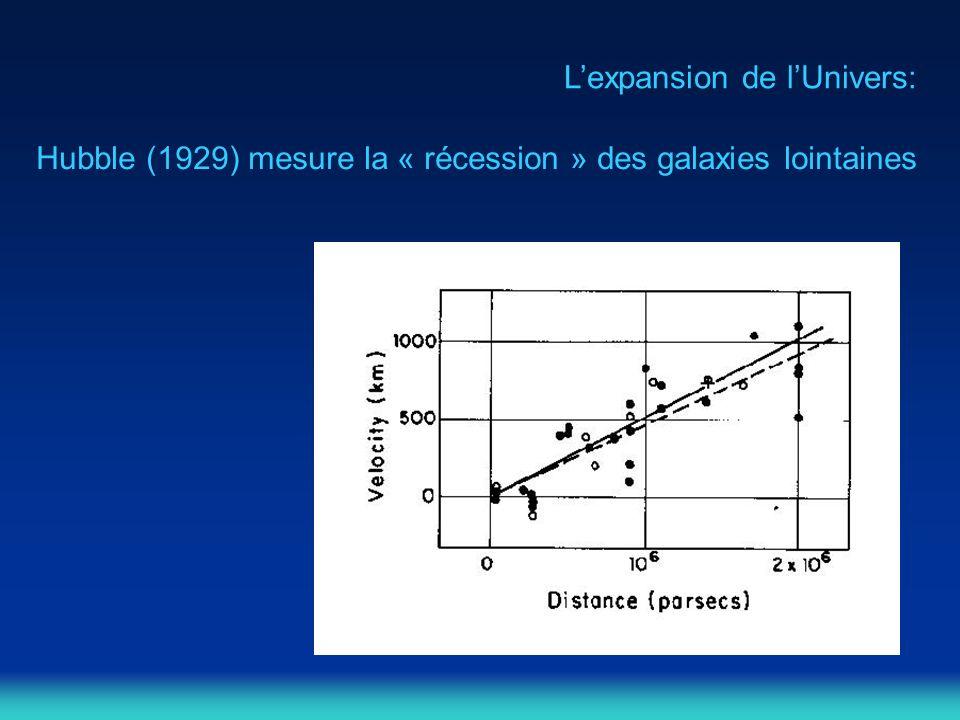 Lexpansion de lUnivers: 67 ans plus tards grâce aux Supernovae de type Ia, et le télescope spatial Hubble : Riess, Press and Kirshner (1996)