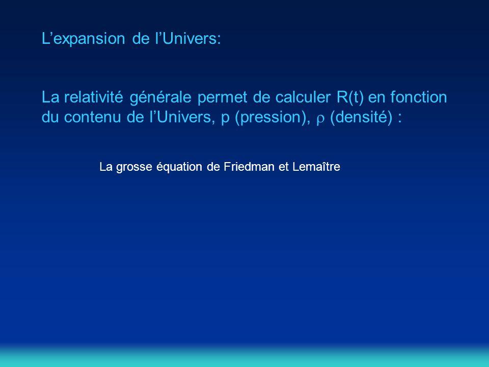 R(t) : le facteur dexpansion Valeur de la densité lorsque t = 1 nano-seconde: 447 225 917 218 507 401 284 016 g/cm 3 Changement de 1g/cm 3 en + ou en - => Univers ouvert ou fermé !