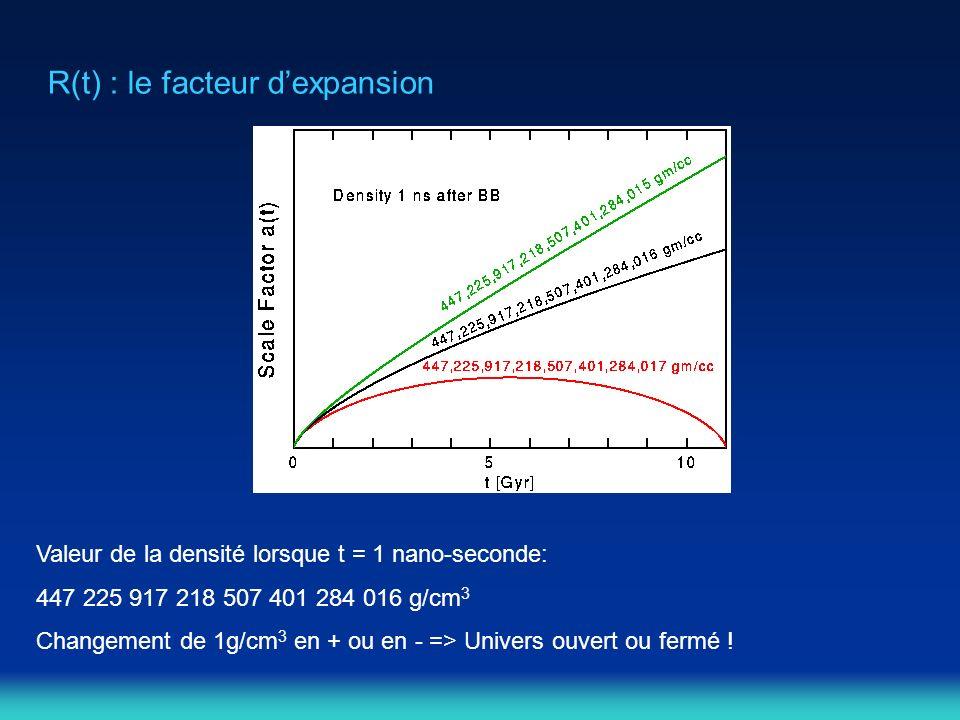 R(t) : le facteur dexpansion Valeur de la densité lorsque t = 1 nano-seconde: 447 225 917 218 507 401 284 016 g/cm 3 Changement de 1g/cm 3 en + ou en