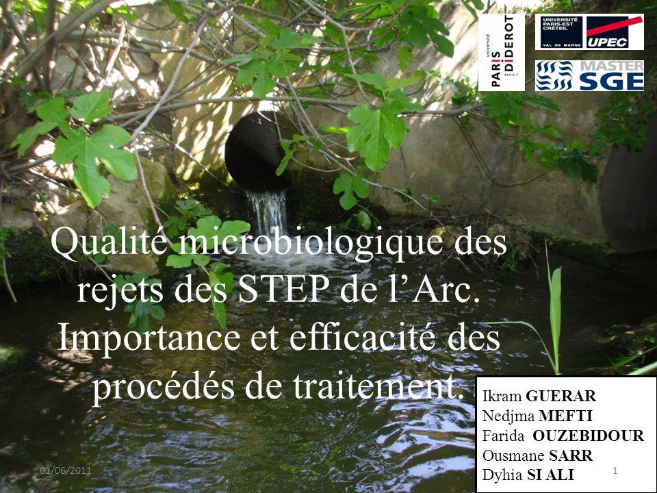 Qualité microbiologique des rejets des STEP de lArc.