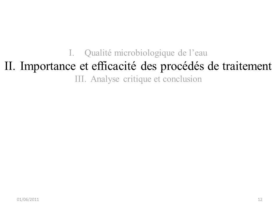 01/06/2011 I.Qualité microbiologique de leau II.Importance et efficacité des procédés de traitement III.Analyse critique et conclusion 12