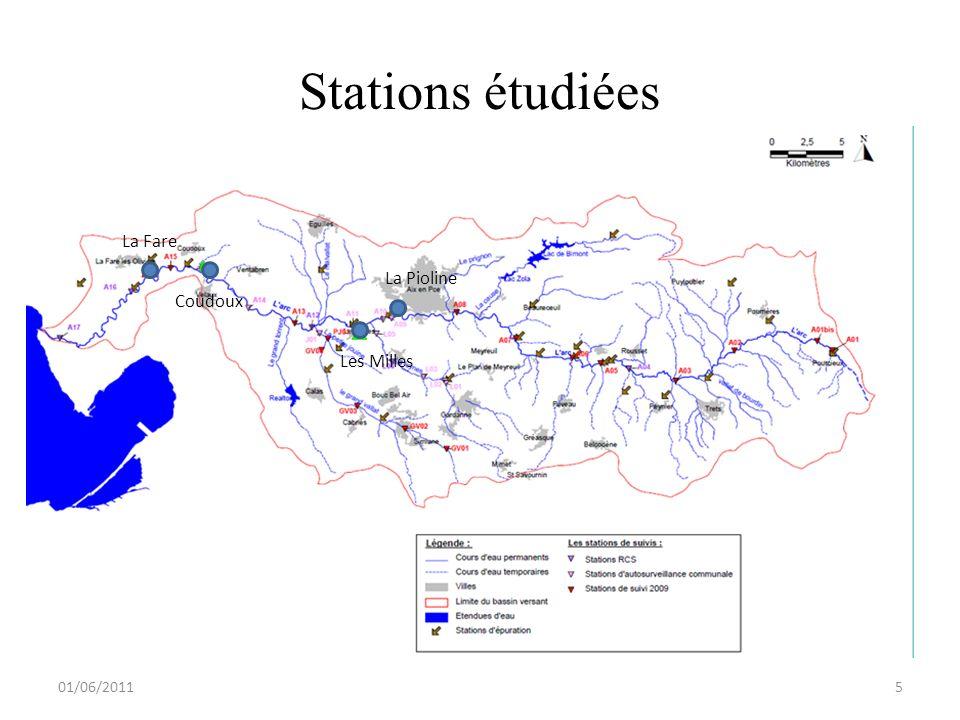 Stations étudiées 01/06/20115 La Pioline Les Milles Coudoux La Fare