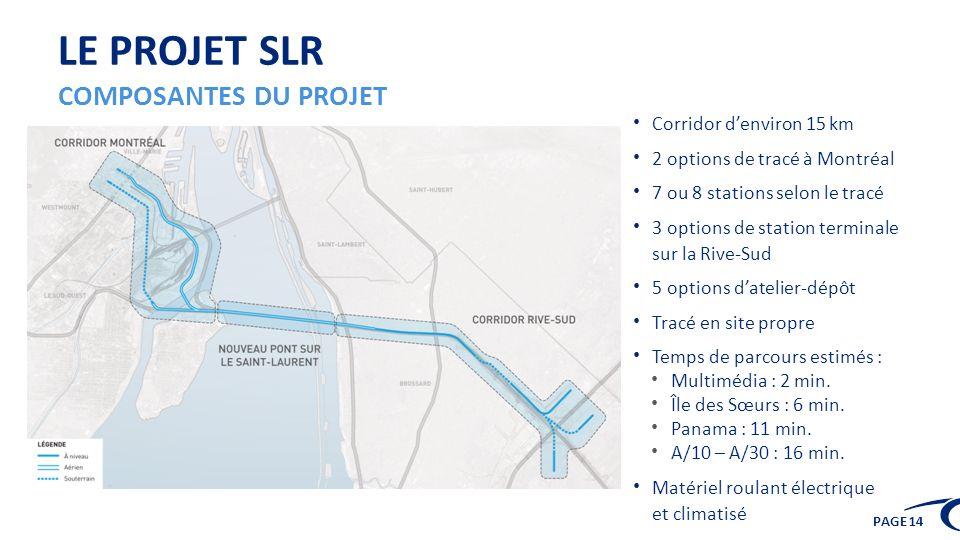 PAGE 14 LE PROJET SLR COMPOSANTES DU PROJET Corridor denviron 15 km 2 options de tracé à Montréal 7 ou 8 stations selon le tracé 3 options de station