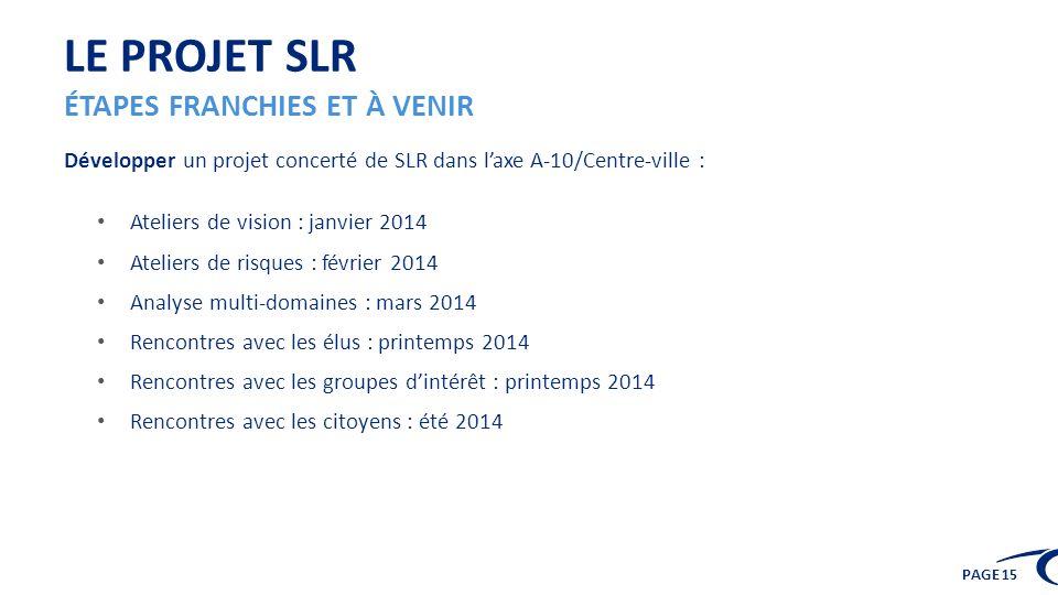 PAGE 15 LE PROJET SLR Développer un projet concerté de SLR dans laxe A-10/Centre-ville : Ateliers de vision : janvier 2014 Ateliers de risques : févri