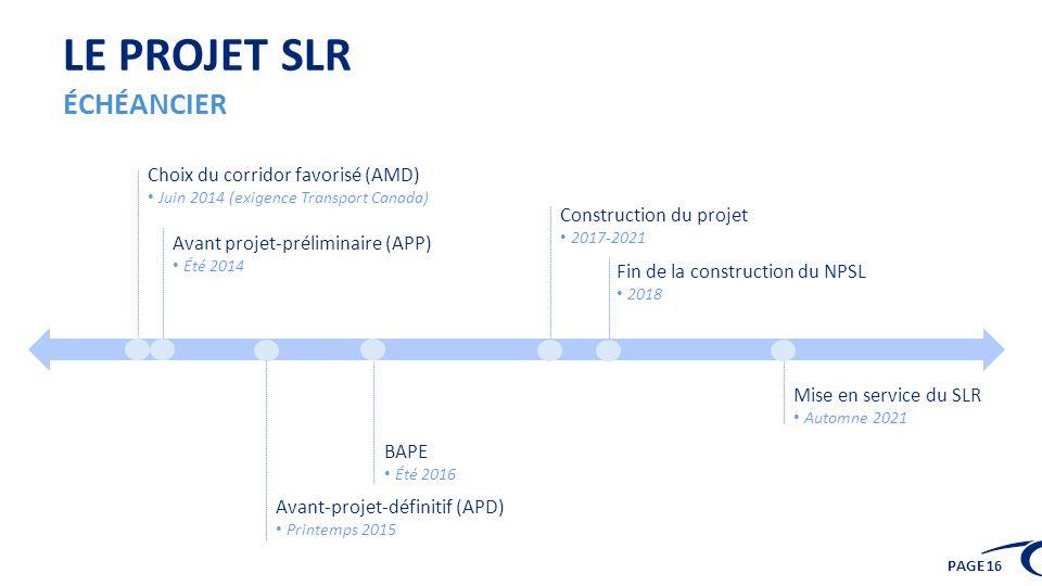 PAGE 16 LE PROJET SLR ÉCHÉANCIER Choix du corridor favorisé (AMD) Juin 2014 (exigence Transport Canada) Avant projet-préliminaire (APP) Été 2014 Const
