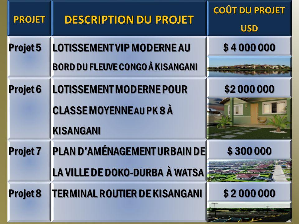 PROJET DESCRIPTION DU PROJET COÛT DU PROJET Projet 9 ASPHALTAGE ET PEAGE - RN 27 BUNIA-MAHAGI-NGOLI, 190 Km $ 152 000 000 Projet 10 ASPHALTAGE ET PEAGE - RP 440 BUNIA-KASENYI-SABE, 61 km $ 73 000 000 Projet 11 ASPHALTAGE ET PEAGE - RP 434 WATSA-AKORO-ARU, 190 Km $152 000 000 Projet 12 AMÉNAGEMENT HYDRO ÉLECTRIQUE DU FLEUVE CONGO À WANIE-RUKULA $ 24 000 000