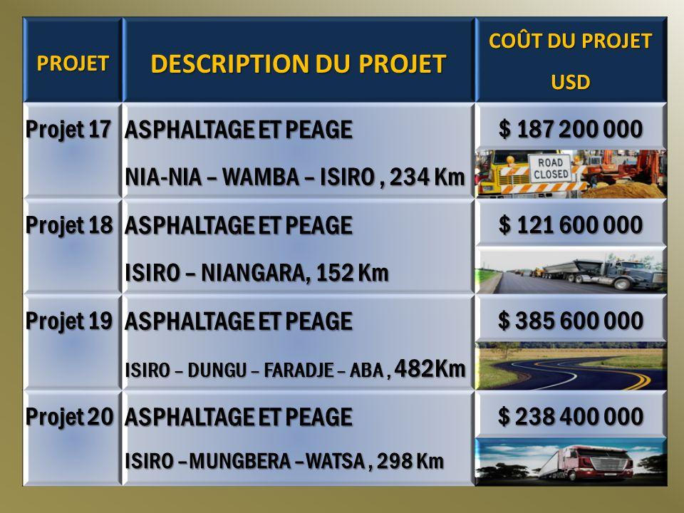 Pour plus d information veuillez contacter: Pour tout contact: Albert Zamundu accesscongo@gmail.com Jean Bamanisa Saidi Gouverneur de la Province Orientale