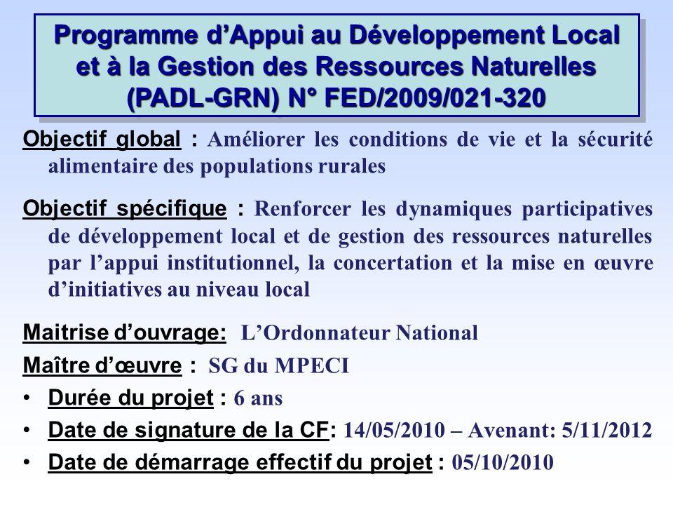 Objectif global : Améliorer les conditions de vie et la sécurité alimentaire des populations rurales Objectif spécifique : Renforcer les dynamiques participatives de développement local et de gestion des ressources naturelles par lappui institutionnel, la concertation et la mise en œuvre dinitiatives au niveau local Maitrise douvrage: LOrdonnateur National Maître dœuvre : SG du MPECI Durée du projet : 6 ans Date de signature de la CF: 14/05/2010 – Avenant: 5/11/2012 Date de démarrage effectif du projet : 05/10/2010 Programme dAppui au Développement Local et à la Gestion des Ressources Naturelles (PADL-GRN) N° FED/2009/021-320