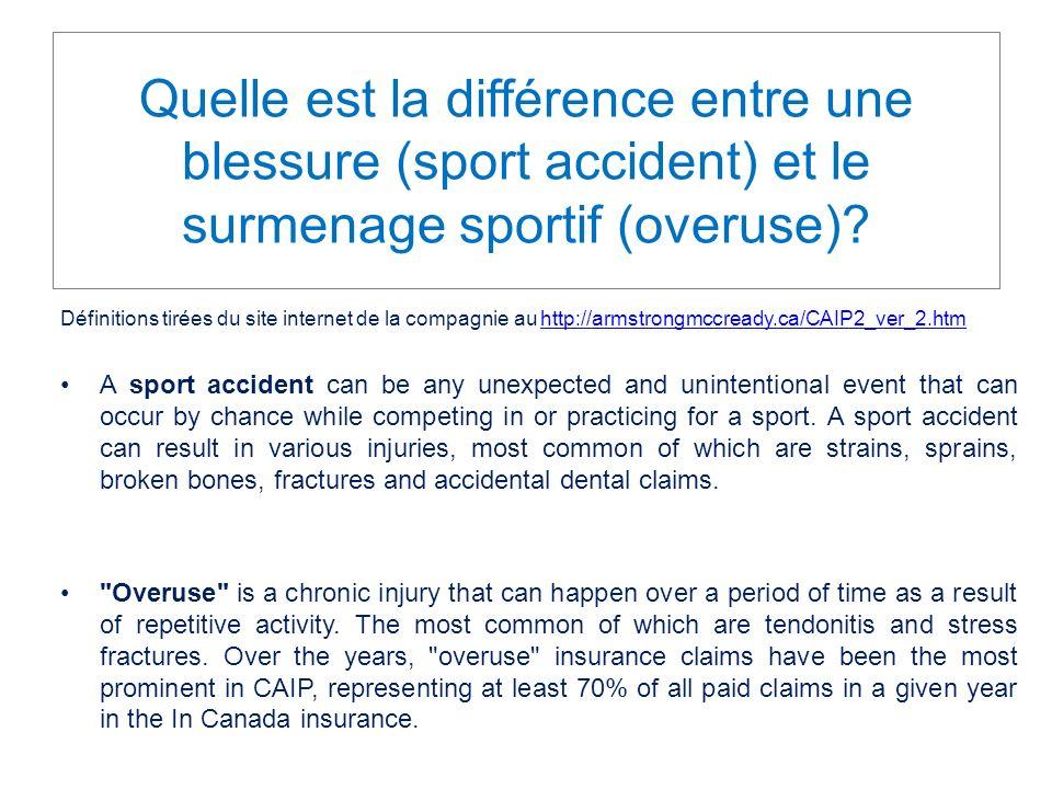 Quelle est la différence entre une blessure (sport accident) et le surmenage sportif (overuse).