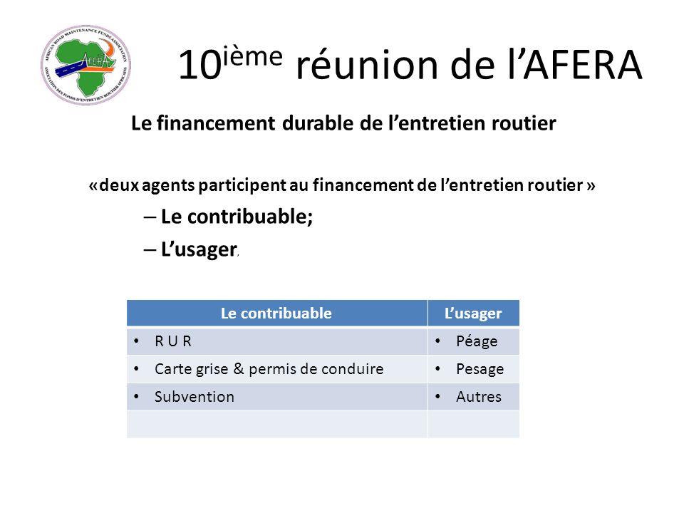 10 ième réunion de lAFERA Stratégies de financement durable de lentretien routier 1 – création de nouvelles ressources liées à la route; (ex: taxe sur le transit) 2- Privatisation de la route (commercialisation) 3- création du FER inter états