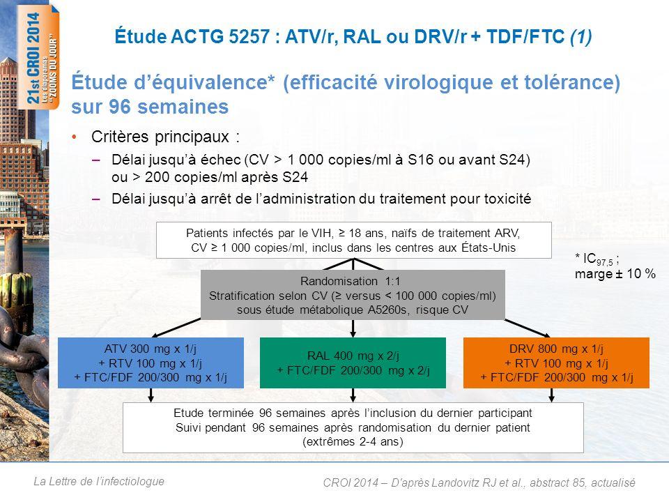 La Lettre de linfectiologue Étude ACTG 5257 : ATV/r, RAL ou DRV/r + TDF/FTC (1) Critères principaux : –Délai jusquà échec (CV > 1 000 copies/ml à S16