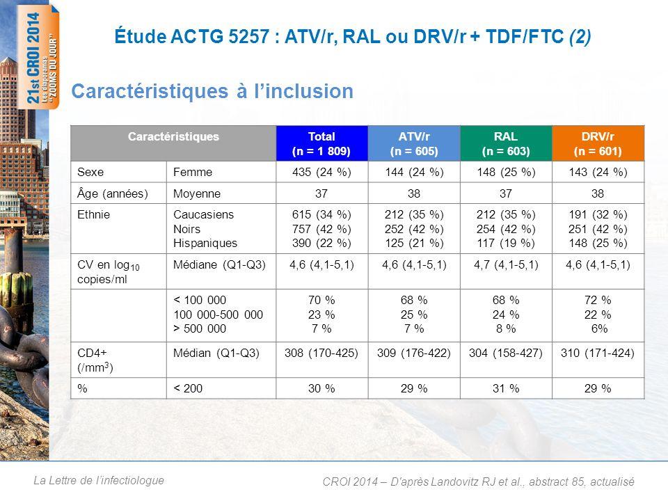 La Lettre de linfectiologue Étude ACTG 5257 : ATV/r, RAL ou DRV/r + TDF/FTC (2) Caractéristiques à linclusion CROI 2014 – D'après Landovitz RJ et al.,