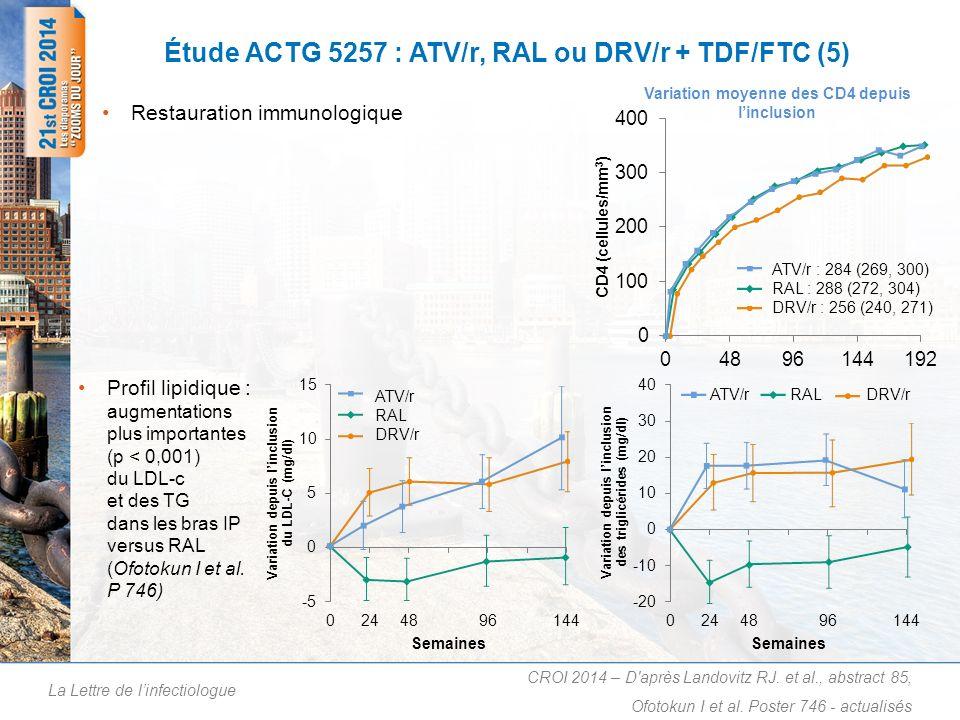 La Lettre de linfectiologue Étude ACTG 5257 : ATV/r, RAL ou DRV/r + TDF/FTC (5) Profil lipidique : augmentations plus importantes (p < 0,001) du LDL-c
