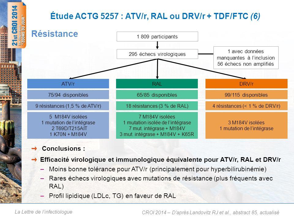 La Lettre de linfectiologue Étude ACTG 5257 : ATV/r, RAL ou DRV/r + TDF/FTC (6) Résistance Conclusions : Efficacité virologique et immunologique équiv