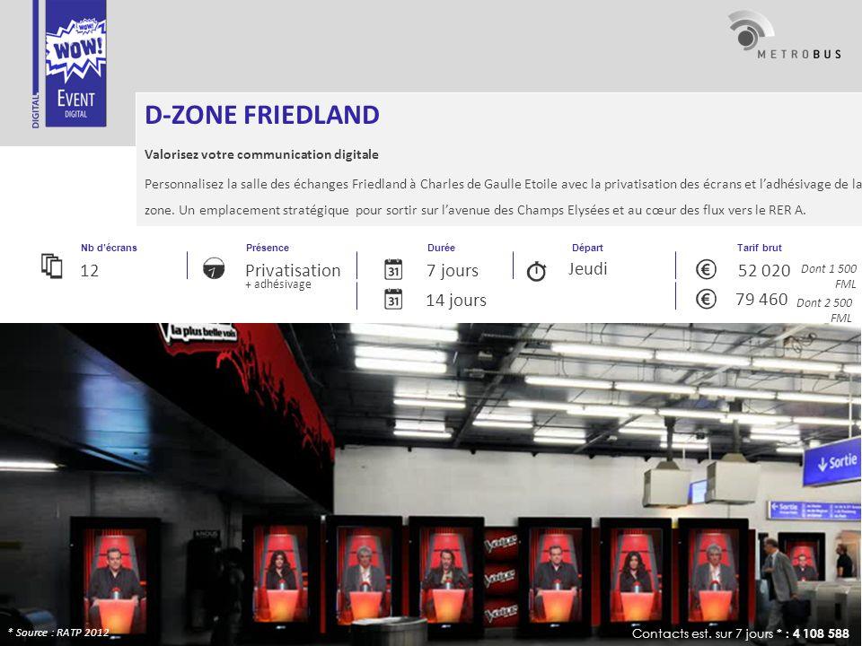 Informations non contractuelles, parc soumis à fluctuations D-ZONE FRIEDLAND Sortie Av.