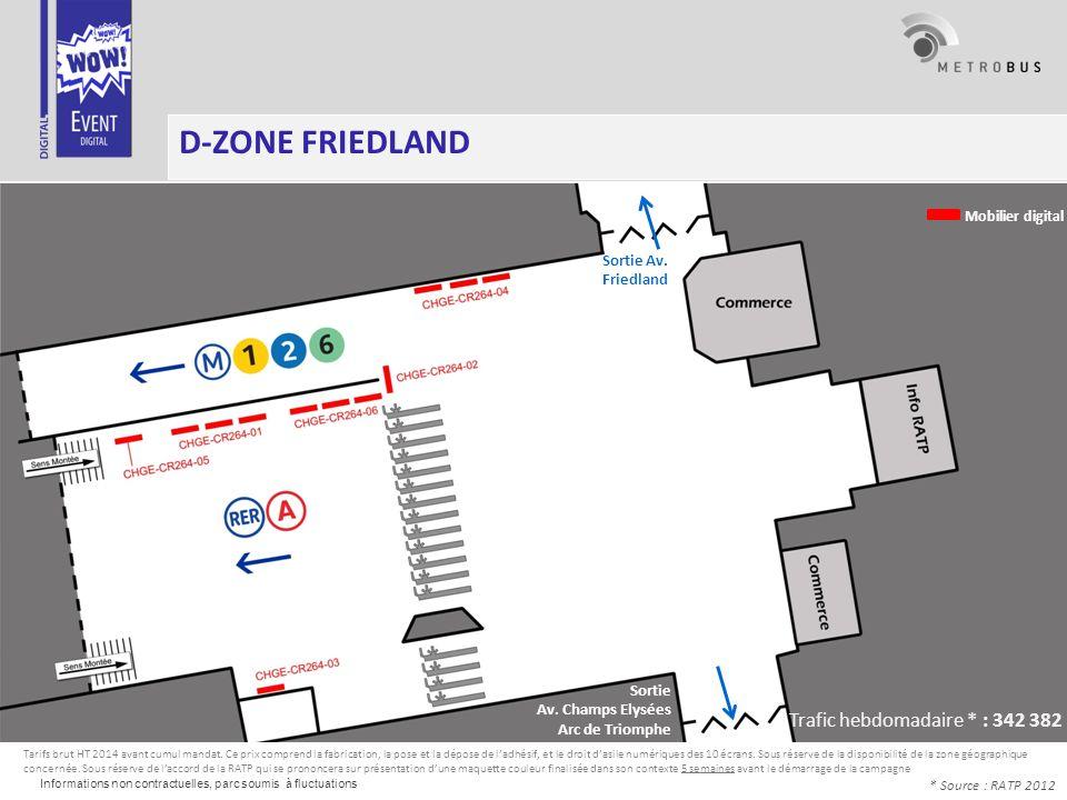 Informations non contractuelles, parc soumis à fluctuations PrésenceDuréeNb décrans Tarif brut Départ D-ZONE CONCORDE Valorisez votre communication digitale Communiquez sur le quai de la ligne 8 avec 10 écrans 70 pouces.