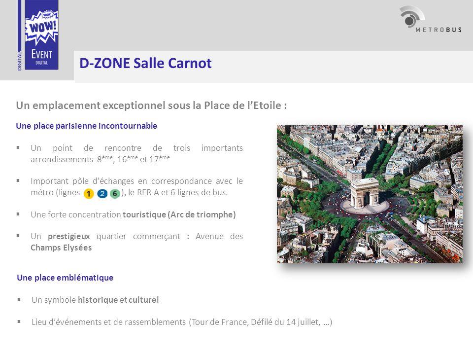 Une place parisienne incontournable Un point de rencontre de trois importants arrondissements 8 ème, 16 ème et 17 ème Important pôle déchanges en correspondance avec le métro (lignes ), le RER A et 6 lignes de bus.
