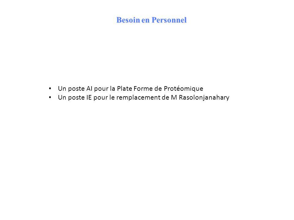 Un poste AI pour la Plate Forme de Protéomique Un poste IE pour le remplacement de M Rasolonjanahary Besoin en Personnel
