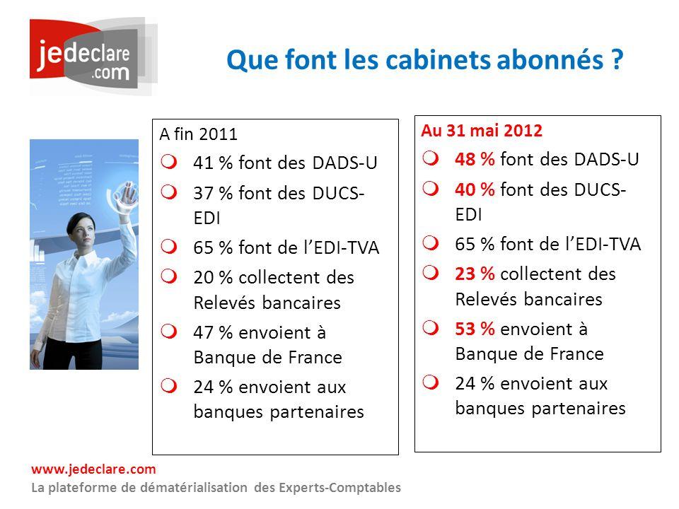 www.jedeclare.com La plateforme de dématérialisation des Experts-Comptables Que font les cabinets abonnés ? A fin 2011 41 % font des DADS-U 37 % font