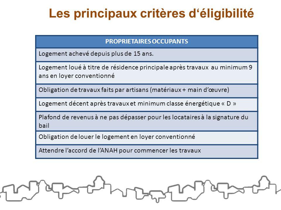 PROPRIETAIRES OCCUPANTS Logement achevé depuis plus de 15 ans. Logement loué à titre de résidence principale après travaux au minimum 9 ans en loyer c