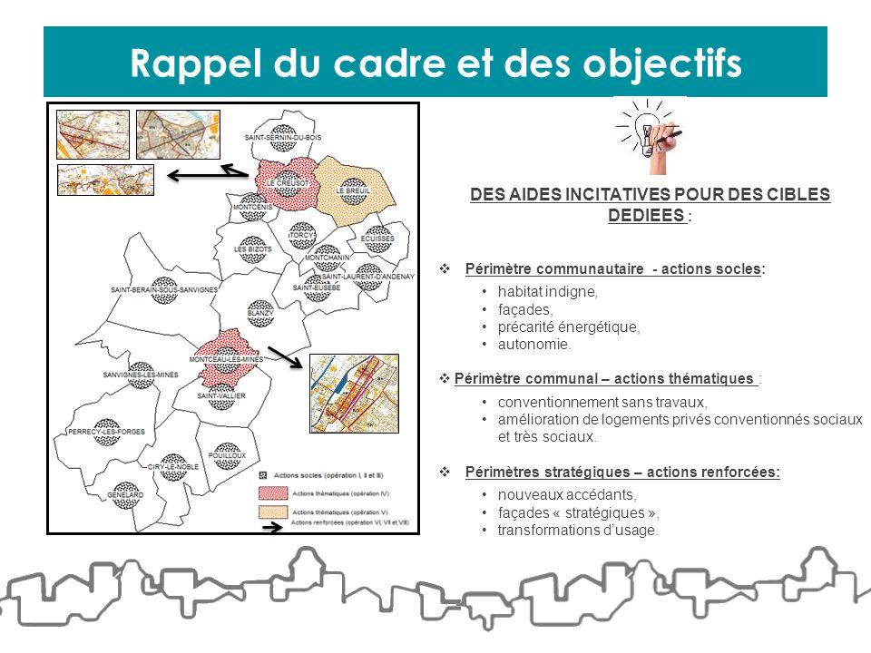 Rappel du cadre et des objectifs DES AIDES INCITATIVES POUR DES CIBLES DEDIEES : Périmètre communautaire - actions socles: habitat indigne, façades, p