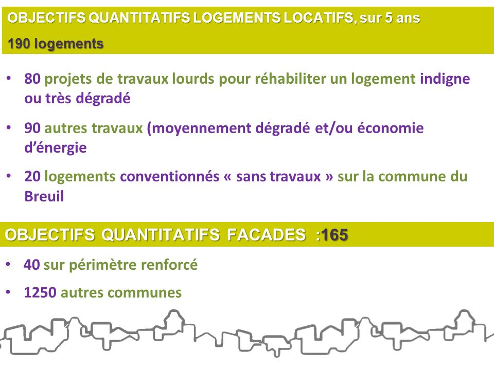 OBJECTIFS QUANTITATIFS LOGEMENTS LOCATIFS, sur 5 ans 190 logements 80 projets de travaux lourds pour réhabiliter un logement indigne ou très dégradé 9