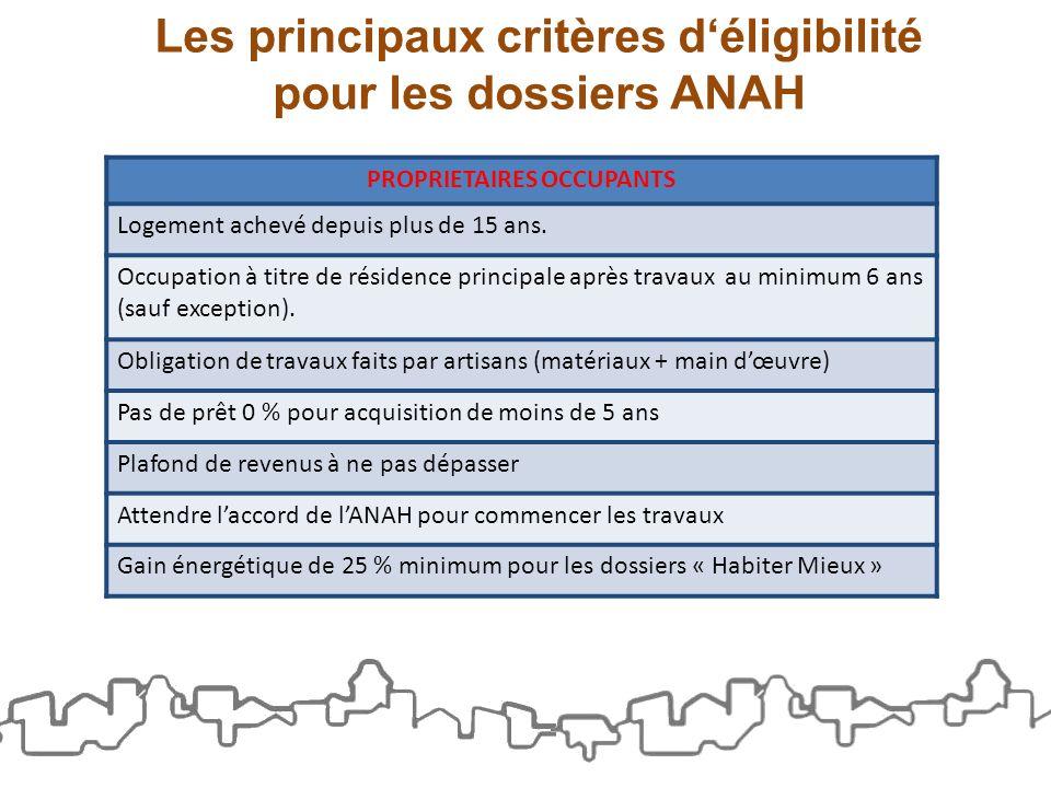 PROPRIETAIRES OCCUPANTS Logement achevé depuis plus de 15 ans. Occupation à titre de résidence principale après travaux au minimum 6 ans (sauf excepti