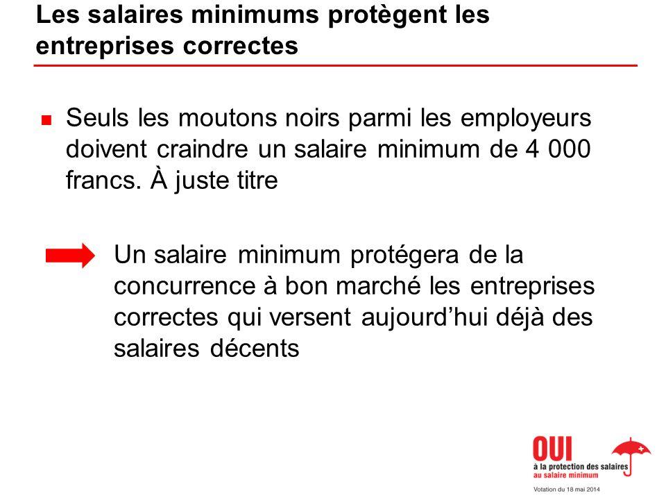 Seuls les moutons noirs parmi les employeurs doivent craindre un salaire minimum de 4 000 francs.