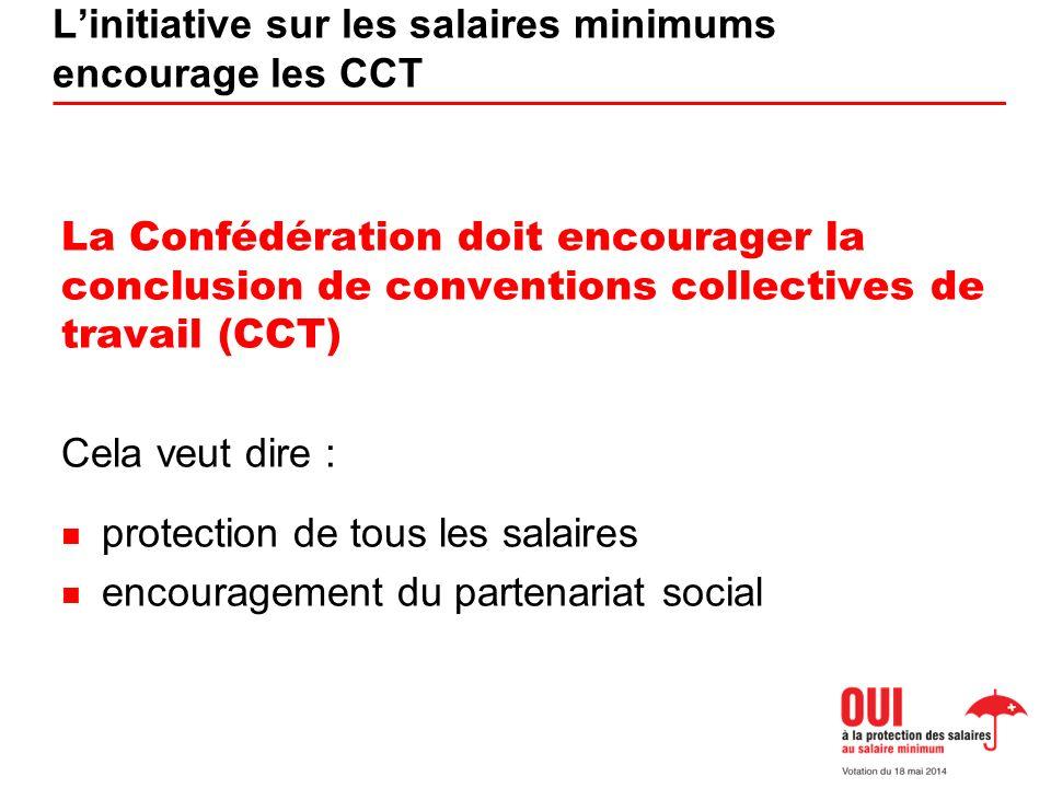 La Confédération doit encourager la conclusion de conventions collectives de travail (CCT) Cela veut dire : protection de tous les salaires encouragement du partenariat social Linitiative sur les salaires minimums encourage les CCT