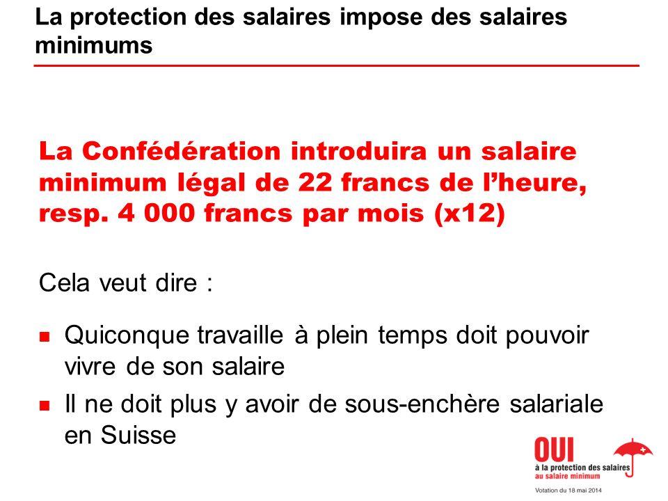 La Confédération introduira un salaire minimum légal de 22 francs de lheure, resp.