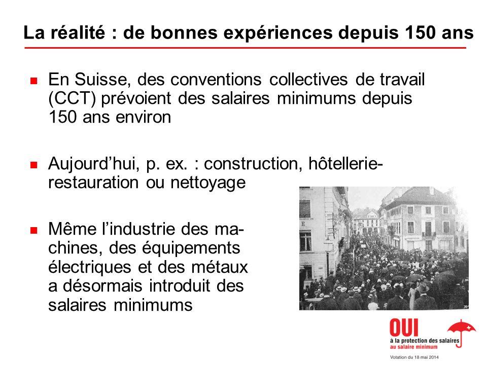 La réalité : de bonnes expériences depuis 150 ans En Suisse, des conventions collectives de travail (CCT) prévoient des salaires minimums depuis 150 ans environ Aujourdhui, p.