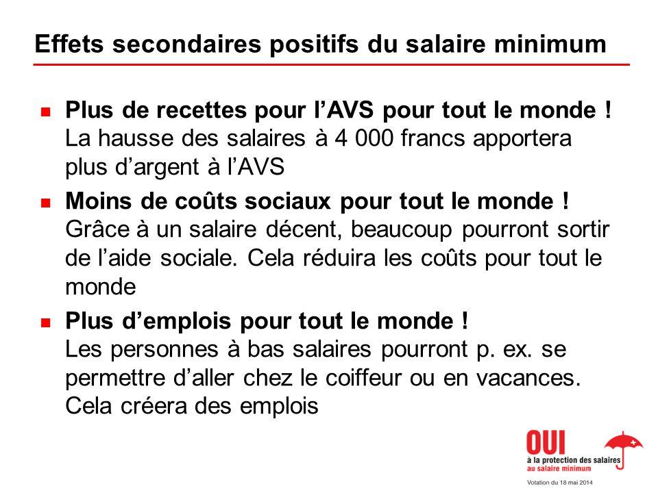 Effets secondaires positifs du salaire minimum Plus de recettes pour lAVS pour tout le monde .