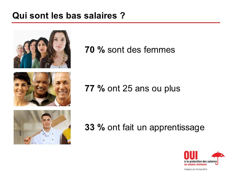 Qui sont les bas salaires .