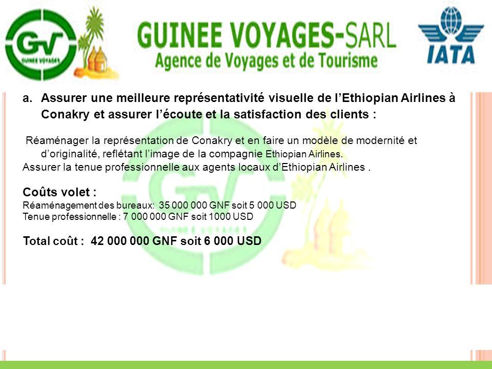 a.Assurer une meilleure représentativité visuelle de lEthiopian Airlines à Conakry et assurer lécoute et la satisfaction des clients : Réaménager la r