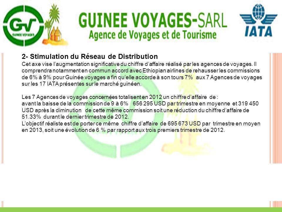 2- Stimulation du Réseau de Distribution Cet axe vise laugmentation significative du chiffre daffaire réalisé par les agences de voyages. Il comprendr
