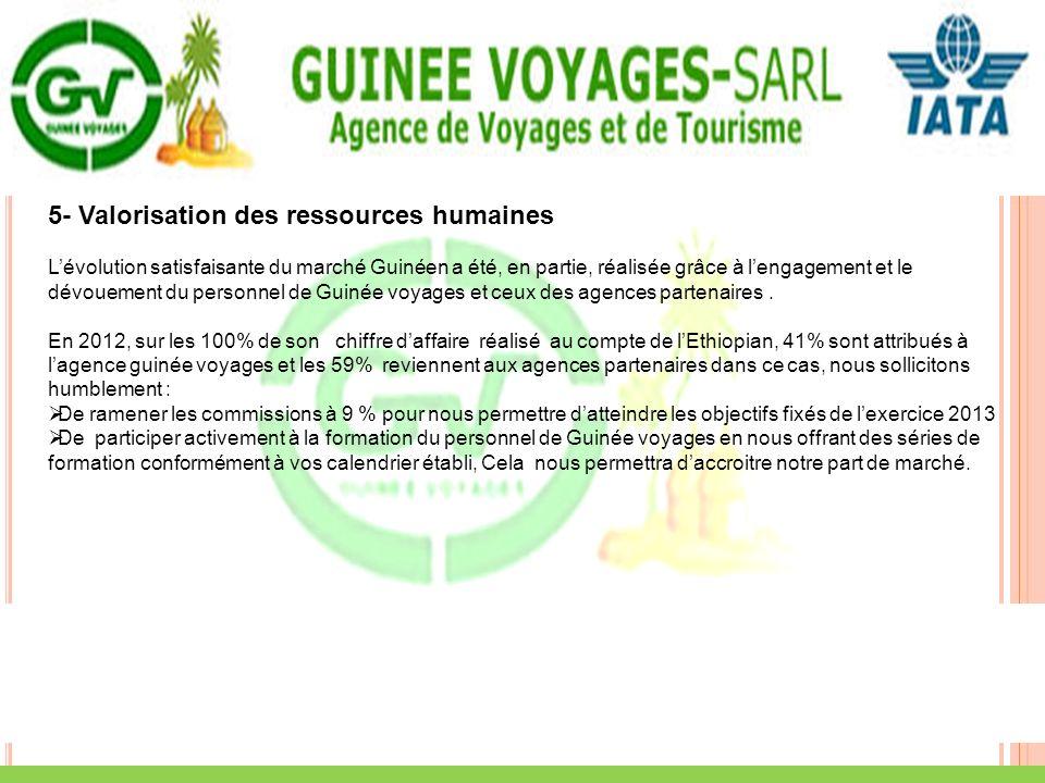 5- Valorisation des ressources humaines Lévolution satisfaisante du marché Guinéen a été, en partie, réalisée grâce à lengagement et le dévouement du