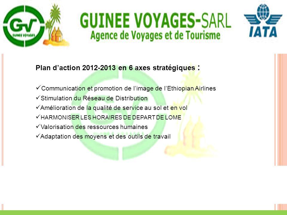 Plan daction 2012-2013 en 6 axes stratégiques : Communication et promotion de limage de lEthiopian Airlines Stimulation du Réseau de Distribution Amél