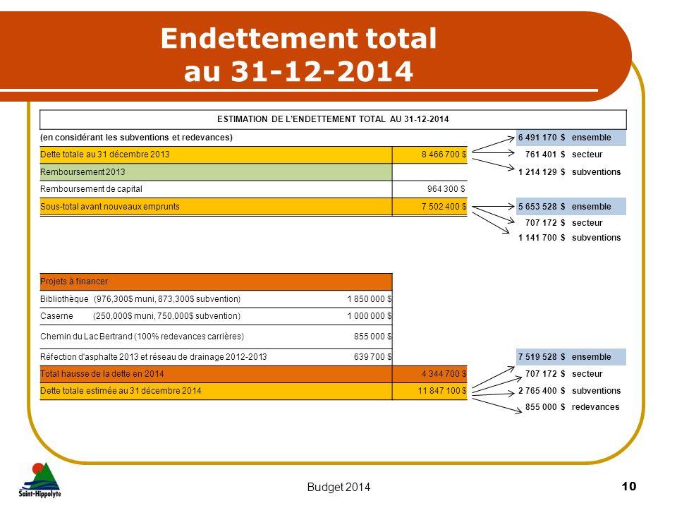 Endettement total au 31-12-2014 10Budget 2014 ESTIMATION DE LENDETTEMENT TOTAL AU 31-12-2014 (en considérant les subventions et redevances) 6 491 170