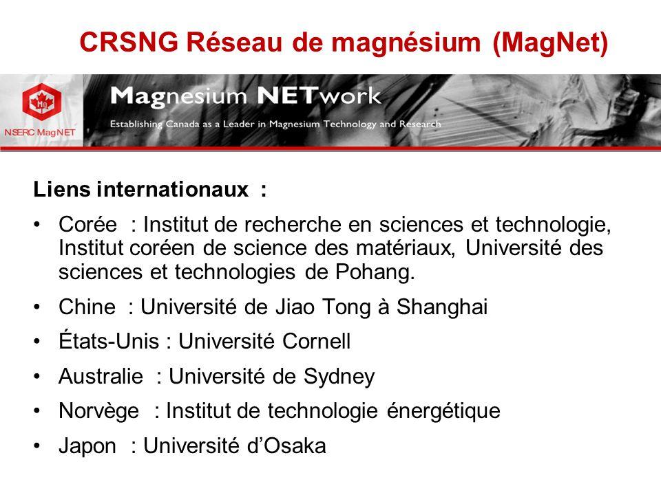 CRSNG Réseau de magnésium (MagNet) Liens internationaux : Corée : Institut de recherche en sciences et technologie, Institut coréen de science des matériaux, Université des sciences et technologies de Pohang.