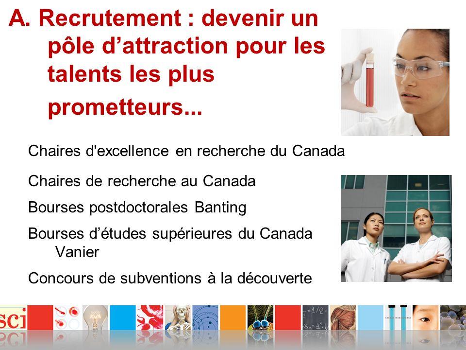 Chaires d excellence en recherche du Canada Chaires de recherche au Canada Bourses postdoctorales Banting Bourses détudes supérieures du Canada Vanier Concours de subventions à la découverte A.