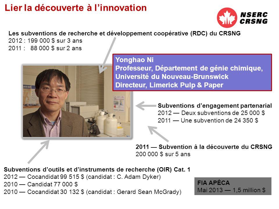 Yonghao Ni Professeur, Département de génie chimique, Université du Nouveau-Brunswick Directeur, Limerick Pulp & Paper FIA APÉCA Mai 2013 1,5 million $ Subventions dengagement partenarial 2012 Deux subventions de 25 000 $ 2011 Une subvention de 24 350 $ Les subventions de recherche et développement coopérative (RDC) du CRSNG 2012 : 199 000 $ sur 3 ans 2011 : 88 000 $ sur 2 ans Subventions doutils et dinstruments de recherche (OIR) Cat.