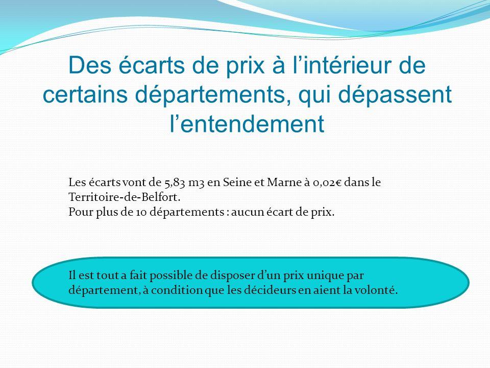 Des écarts de prix à lintérieur de certains départements, qui dépassent lentendement Les écarts vont de 5,83 m3 en Seine et Marne à 0,02 dans le Territoire-de-Belfort.