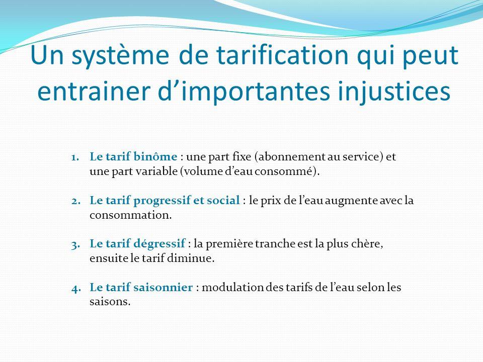 Un système de tarification qui peut entrainer dimportantes injustices 1.Le tarif binôme : une part fixe (abonnement au service) et une part variable (volume deau consommé).
