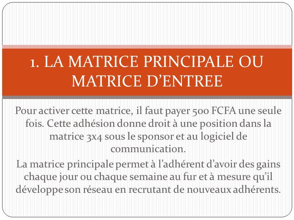 Pour activer cette matrice, il faut payer 500 FCFA une seule fois. Cette adhésion donne droit à une position dans la matrice 3x4 sous le sponsor et au