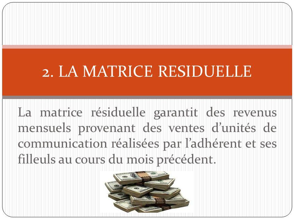 La matrice résiduelle garantit des revenus mensuels provenant des ventes dunités de communication réalisées par ladhérent et ses filleuls au cours du