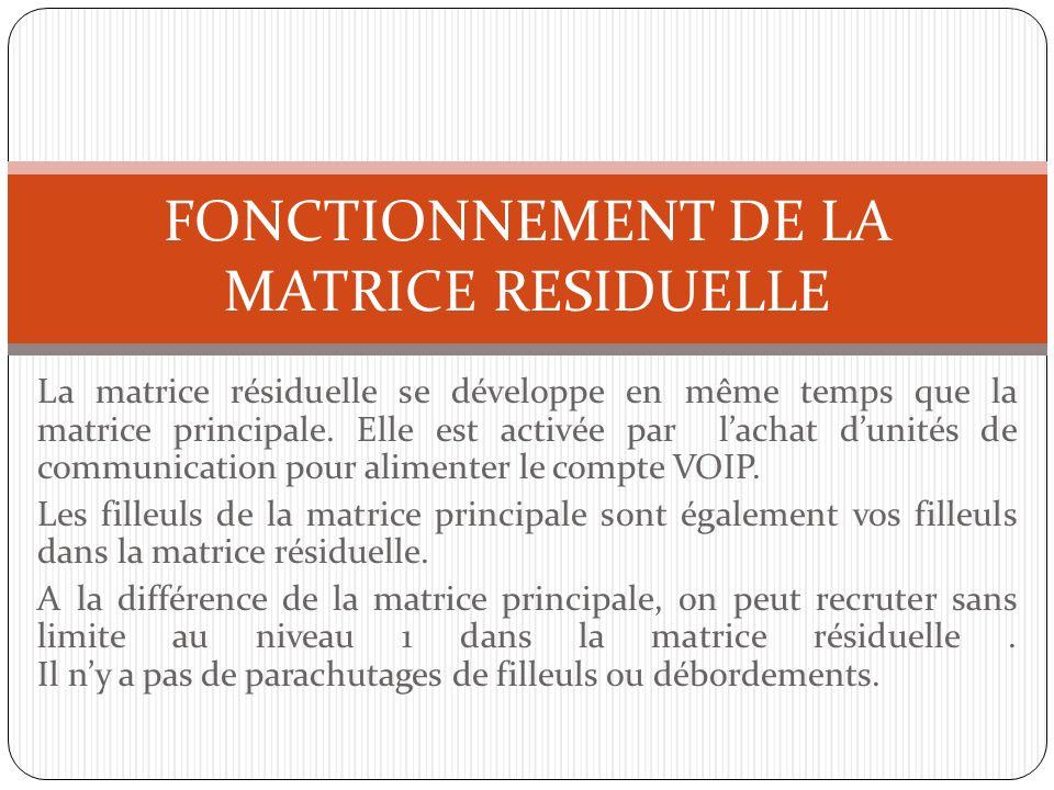 La matrice résiduelle se développe en même temps que la matrice principale. Elle est activée par lachat dunités de communication pour alimenter le com